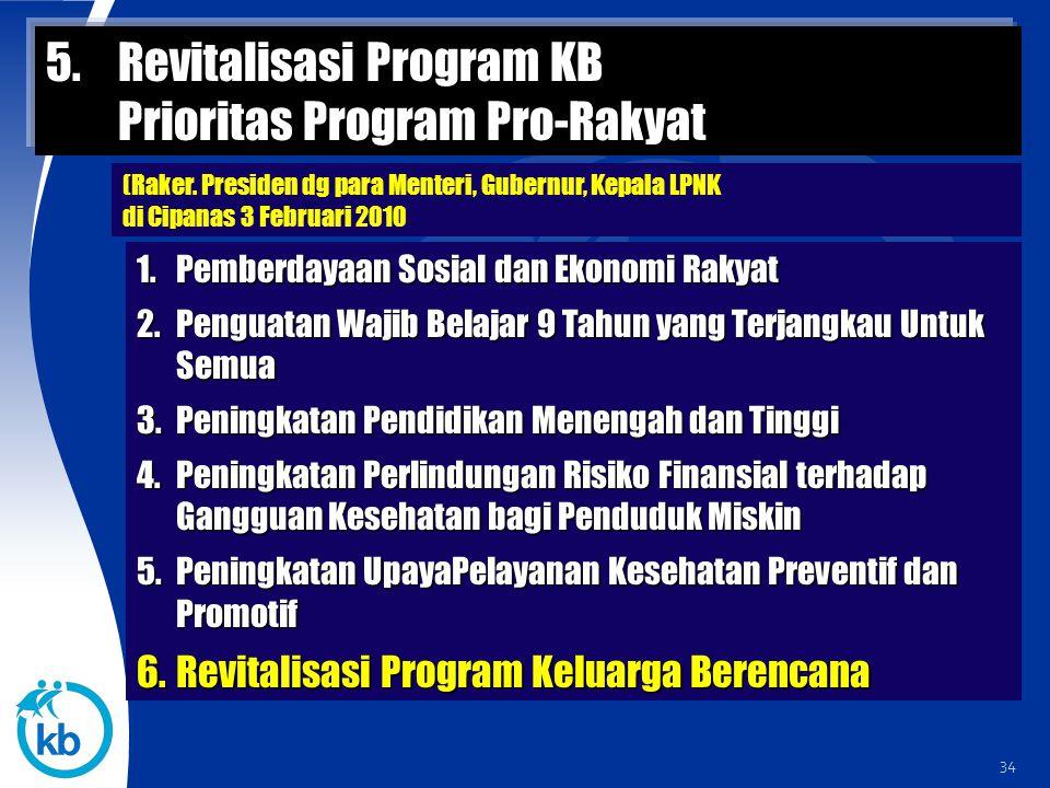 34 5.Revitalisasi Program KB Prioritas Program Pro-Rakyat 1.Pemberdayaan Sosial dan Ekonomi Rakyat 2.Penguatan Wajib Belajar 9 Tahun yang Terjangkau U