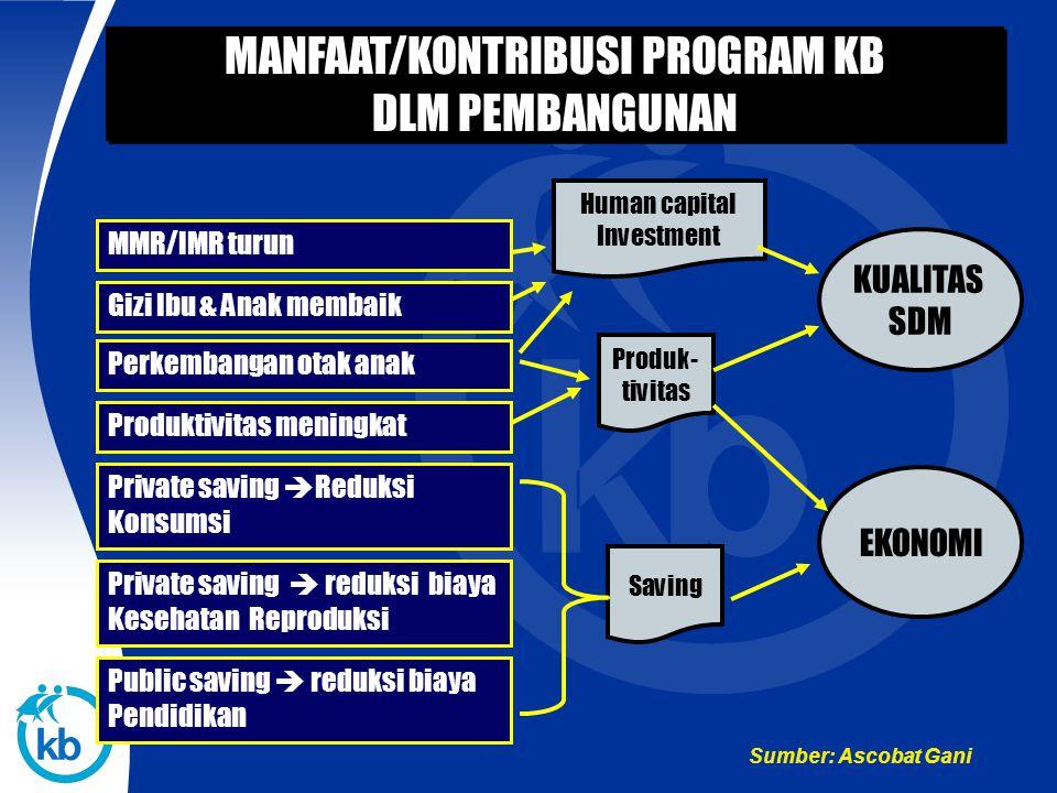 26 Struktur Penduduk Indonesia 1971 - 2009 Terjadi perubahan struktur penduduk dari tahun 1971-2009.