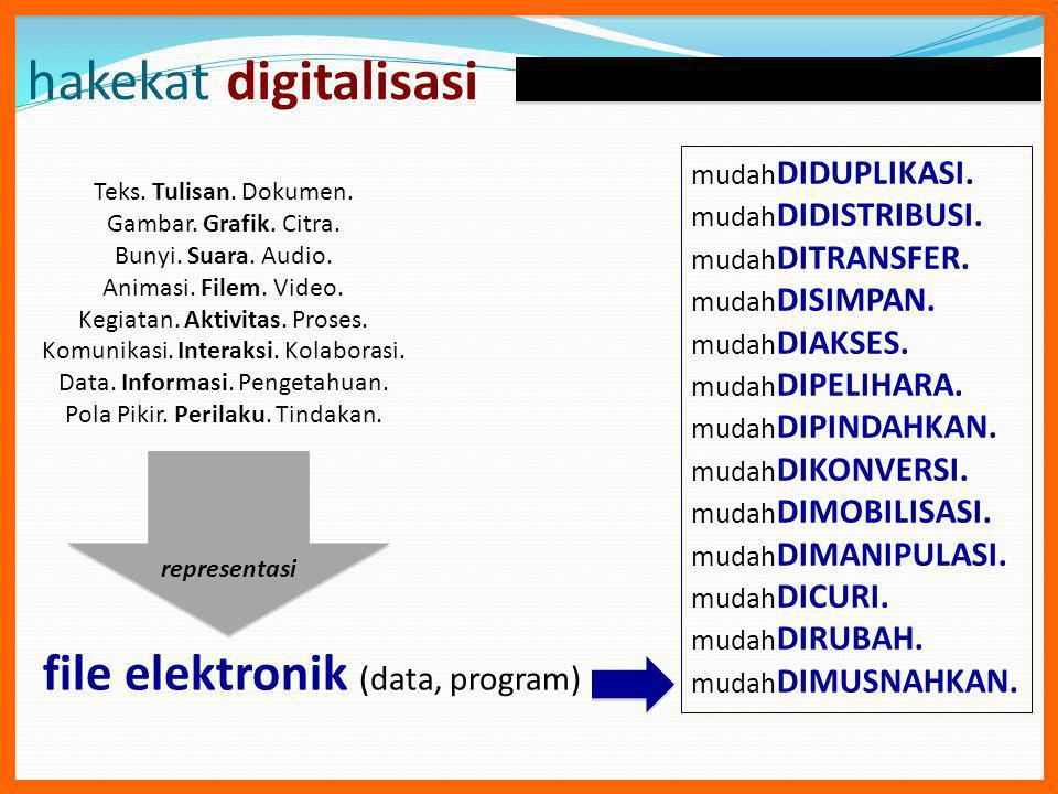 hakekat digitalisasi file elektronik (data, program) Teks. Tulisan. Dokumen. Gambar. Grafik. Citra. Bunyi. Suara. Audio. Animasi. Filem. Video. Kegiat