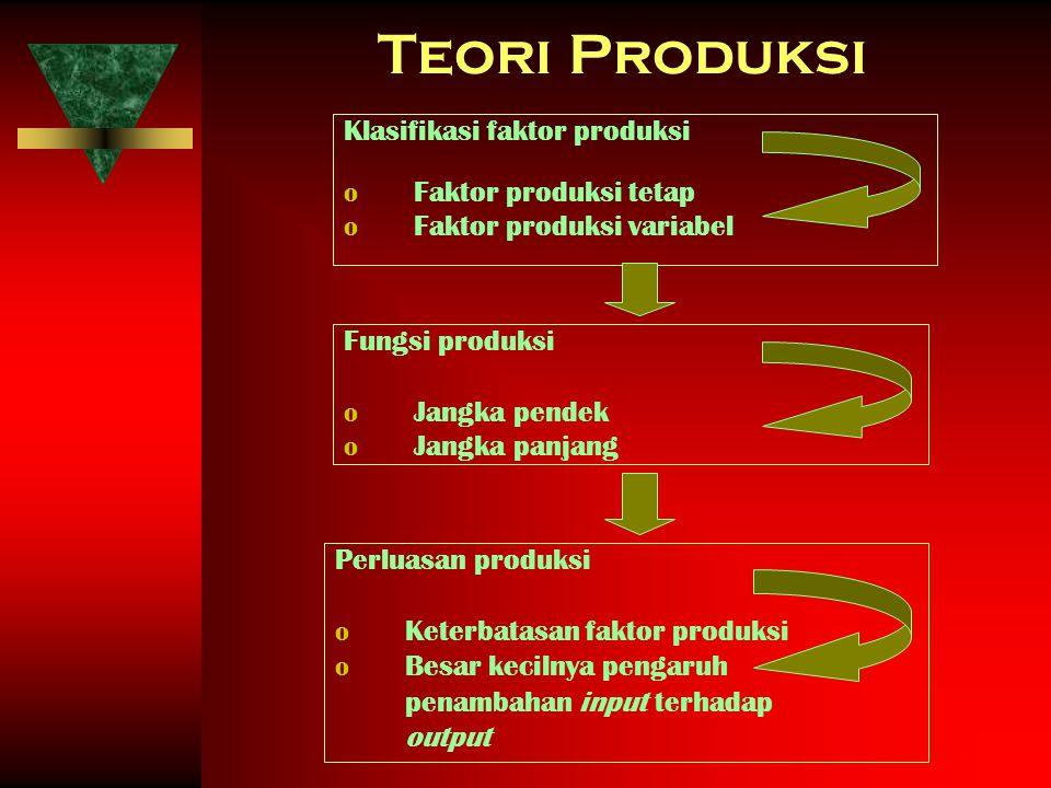 Teori Produksi Klasifikasi faktor produksi o Faktor produksi tetap o Faktor produksi variabel Fungsi produksi o Jangka pendek o Jangka panjang Perluas