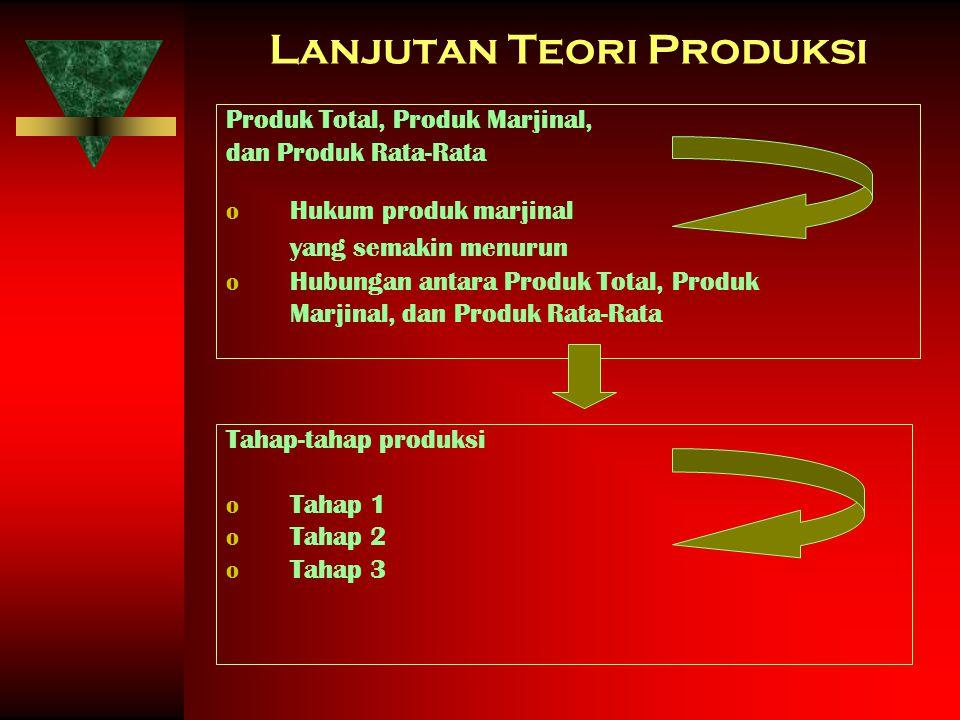 Lanjutan Teori Produksi Produk Total, Produk Marjinal, dan Produk Rata-Rata o Hukum produk marjinal yang semakin menurun o Hubungan antara Produk Tota