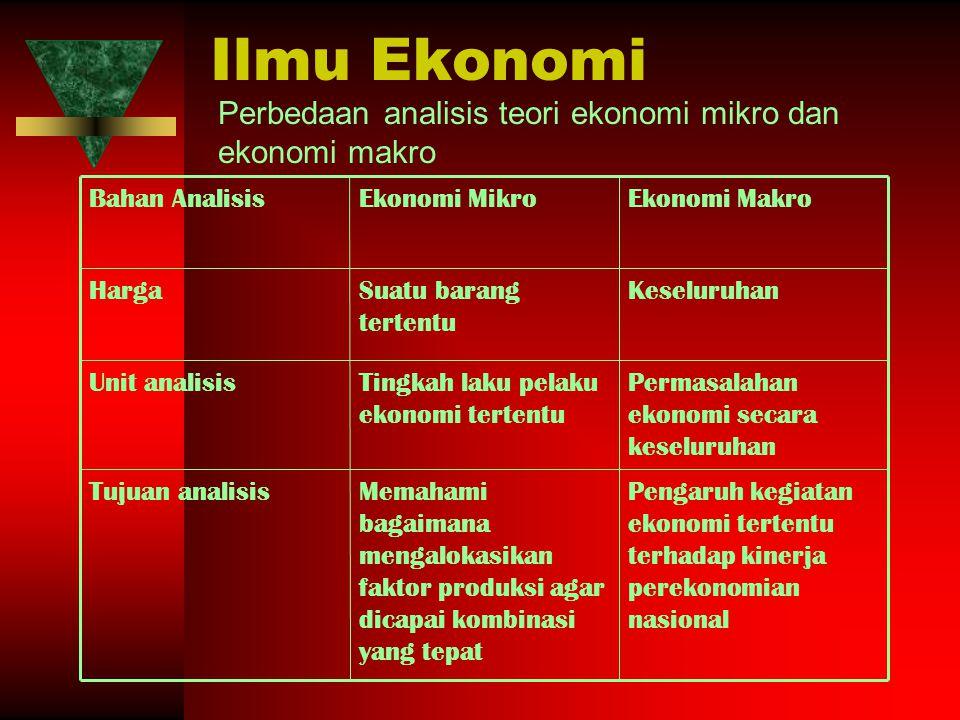 Ilmu Ekonomi Perbedaan analisis teori ekonomi mikro dan ekonomi makro Pengaruh kegiatan ekonomi tertentu terhadap kinerja perekonomian nasional Memaha