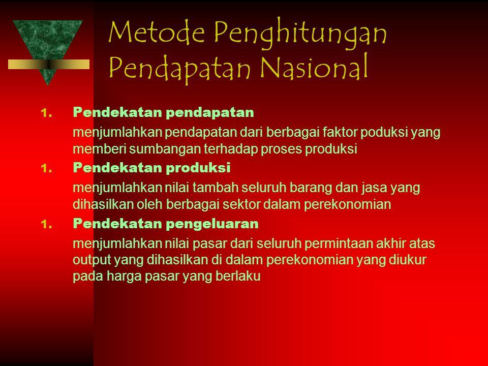 Metode Penghitungan Pendapatan Nasional 1. Pendekatan pendapatan menjumlahkan pendapatan dari berbagai faktor poduksi yang memberi sumbangan terhadap
