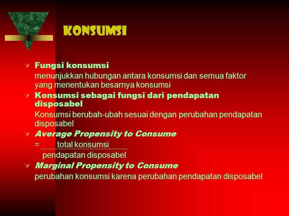 konsumsi  Fungsi konsumsi menunjukkan hubungan antara konsumsi dan semua faktor yang menentukan besarnya konsumsi  Konsumsi sebagai fungsi dari pend