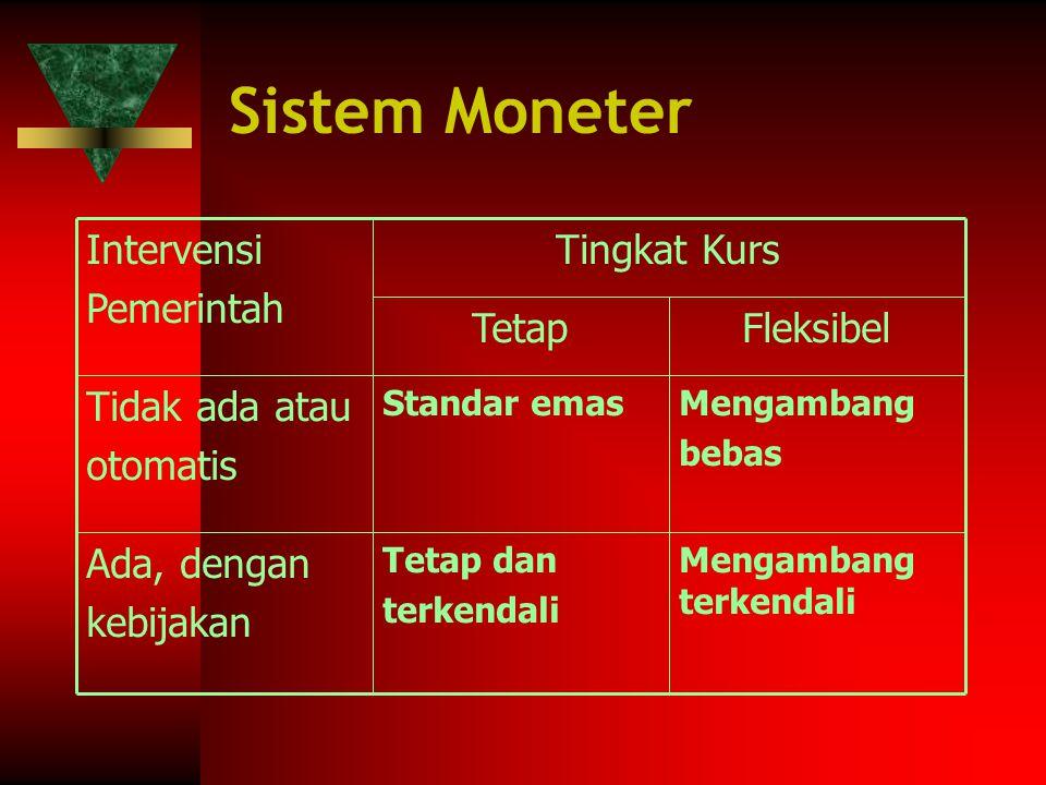 Sistem Moneter FleksibelTetap Mengambang terkendali Tetap dan terkendali Ada, dengan kebijakan Mengambang bebas Standar emas Tidak ada atau otomatis T