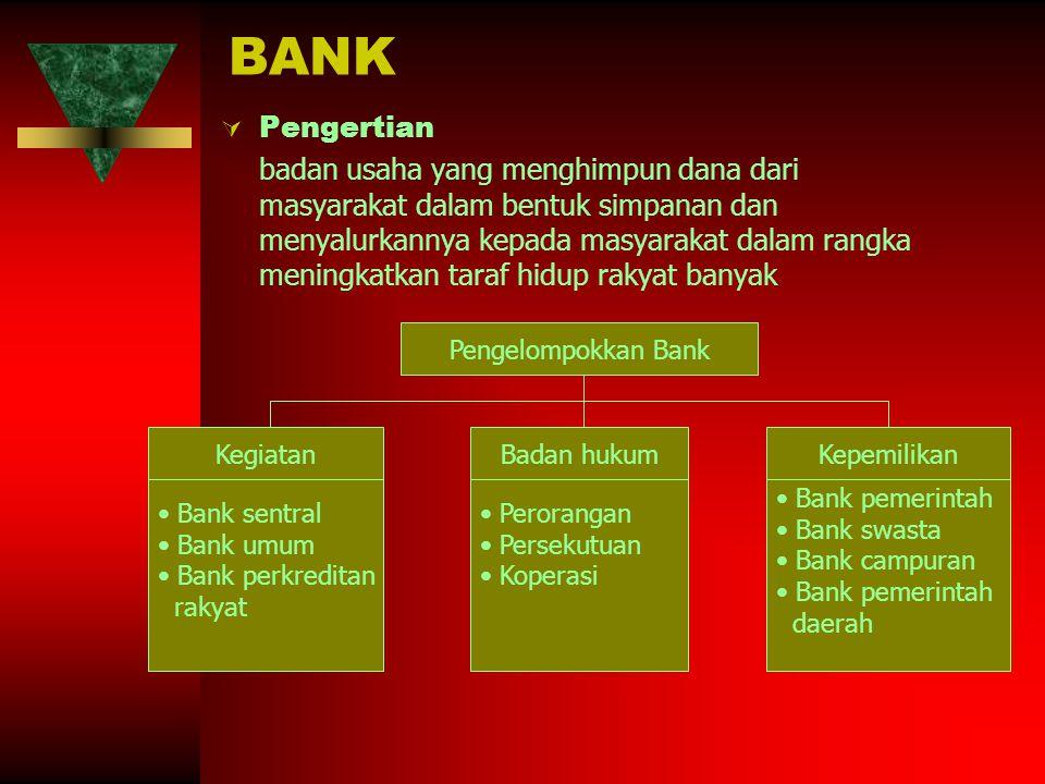 BANK  Pengertian badan usaha yang menghimpun dana dari masyarakat dalam bentuk simpanan dan menyalurkannya kepada masyarakat dalam rangka meningkatka
