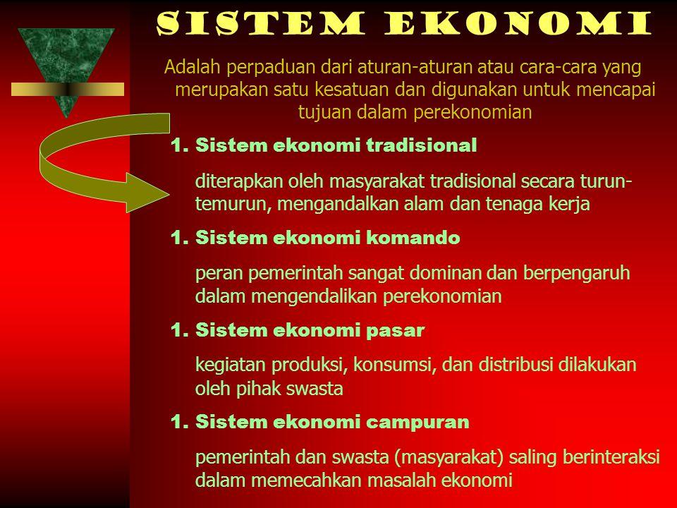 Sistem Ekonomi Adalah perpaduan dari aturan-aturan atau cara-cara yang merupakan satu kesatuan dan digunakan untuk mencapai tujuan dalam perekonomian