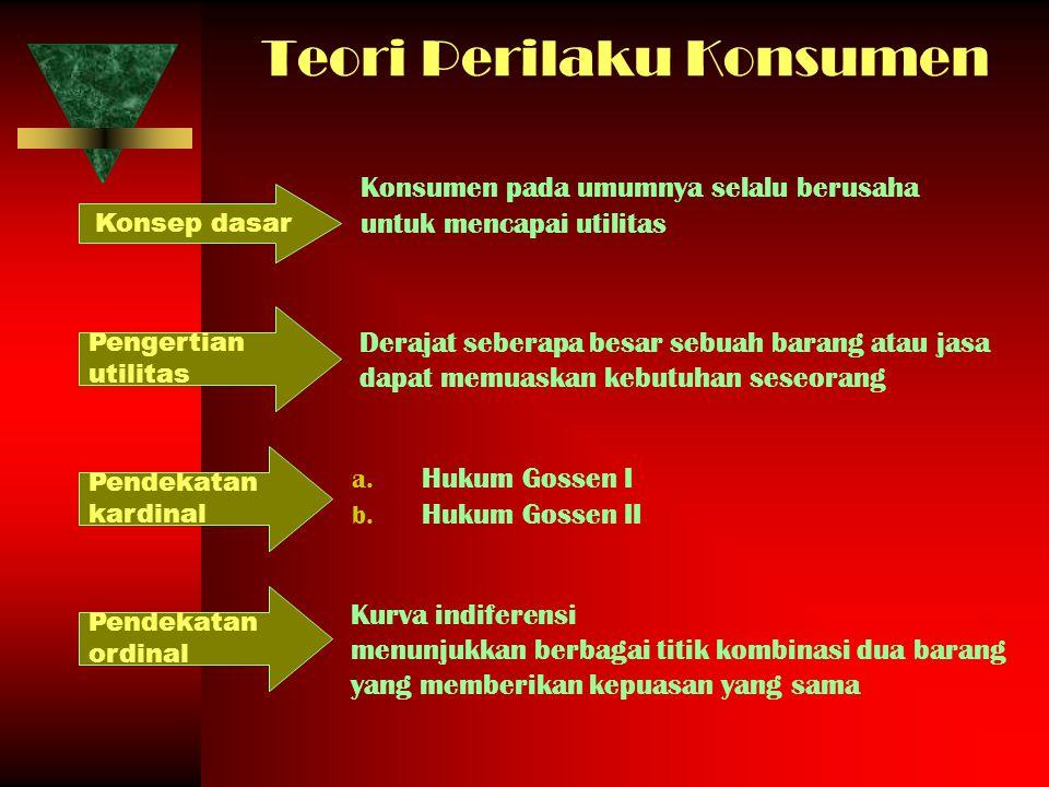 Teori Perilaku Konsumen Konsumen pada umumnya selalu berusaha untuk mencapai utilitas Konsep dasar Derajat seberapa besar sebuah barang atau jasa dapa