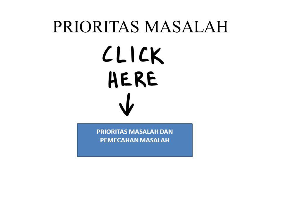 PRIORITAS MASALAH PRIORITAS MASALAH DAN PEMECAHAN MASALAH