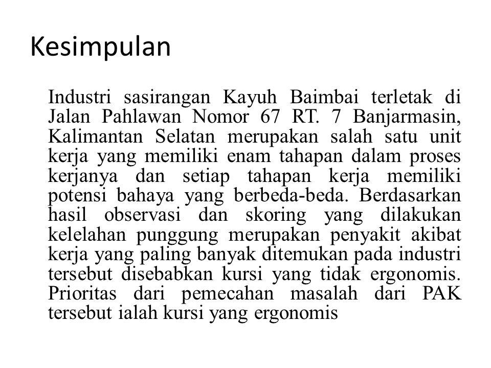 Kesimpulan Industri sasirangan Kayuh Baimbai terletak di Jalan Pahlawan Nomor 67 RT. 7 Banjarmasin, Kalimantan Selatan merupakan salah satu unit kerja