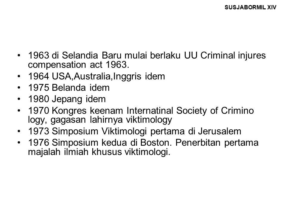 SUSJABORMIL XIV 1963 di Selandia Baru mulai berlaku UU Criminal injures compensation act 1963. 1964 USA,Australia,Inggris idem 1975 Belanda idem 1980