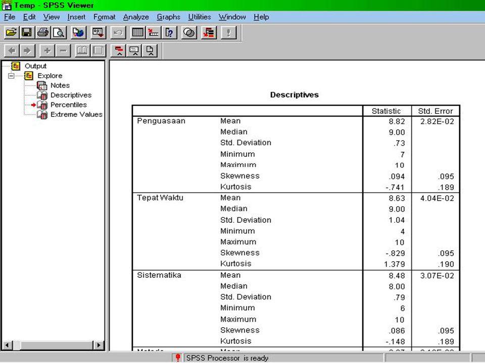 01/Hal.: 35 p<0.05 Rerata Skor Evaluasi AB pada 4 Sesi (Menjawab mengapa eval tiap sesi) Between Subject: p value<0.0001