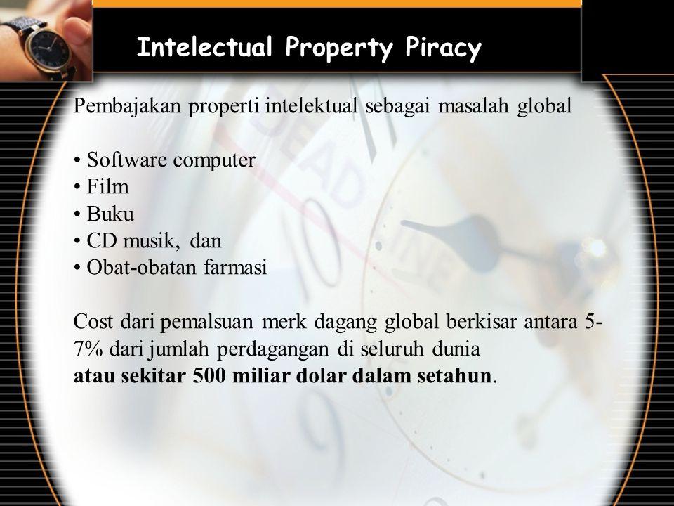 Pembajakan properti intelektual sebagai masalah global Software computer Film Buku CD musik, dan Obat-obatan farmasi Cost dari pemalsuan merk dagang global berkisar antara 5- 7% dari jumlah perdagangan di seluruh dunia atau sekitar 500 miliar dolar dalam setahun.