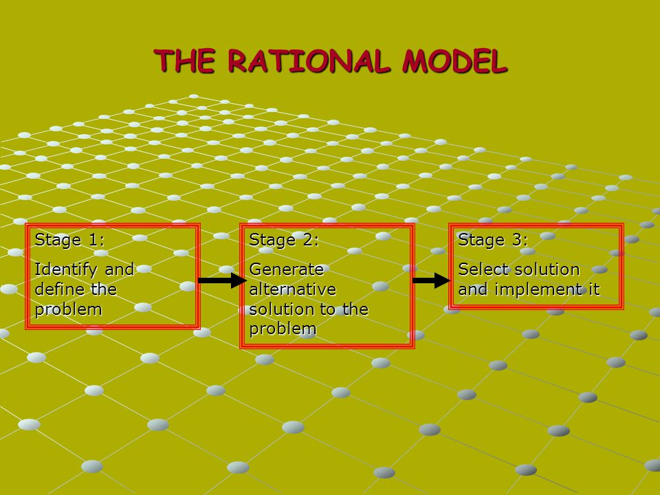 THE RATIONAL MODEL Stage 1: Identify and define the problem Stage 2: Generate alternative solution to the problem Stage 3: Select solution and implement it