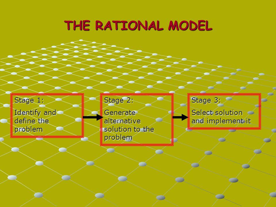 MODEL-MODEL PENGAMBILAN KEPUTUSAN ORGANISASI: 1.Rational Model 2.Incremental Model 3.Unstructured Model 4.Garbage Can Model
