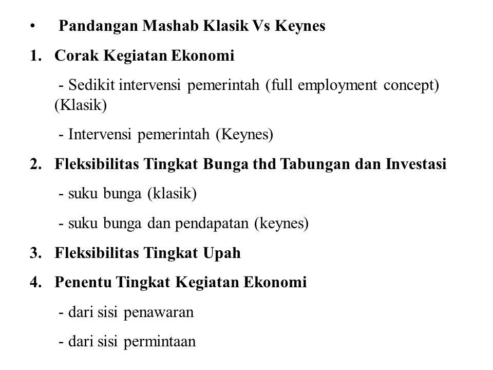 Pandangan Mashab Klasik Vs Keynes 1.Corak Kegiatan Ekonomi - Sedikit intervensi pemerintah (full employment concept) (Klasik) - Intervensi pemerintah