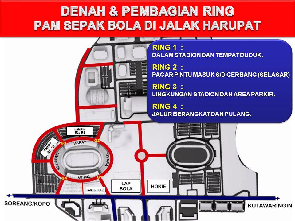 RING 1 : DALAM STADION DAN TEMPAT DUDUK. RING 2 : PAGAR PINTU MASUK S/D GERBANG (SELASAR) RING 3 : LINGKUNGAN STADION DAN AREA PARKIR. RING 4 : JALUR
