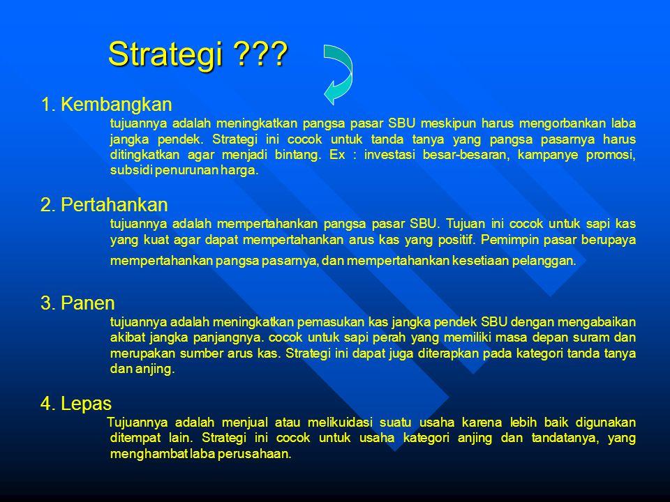 Strategi ??.1.
