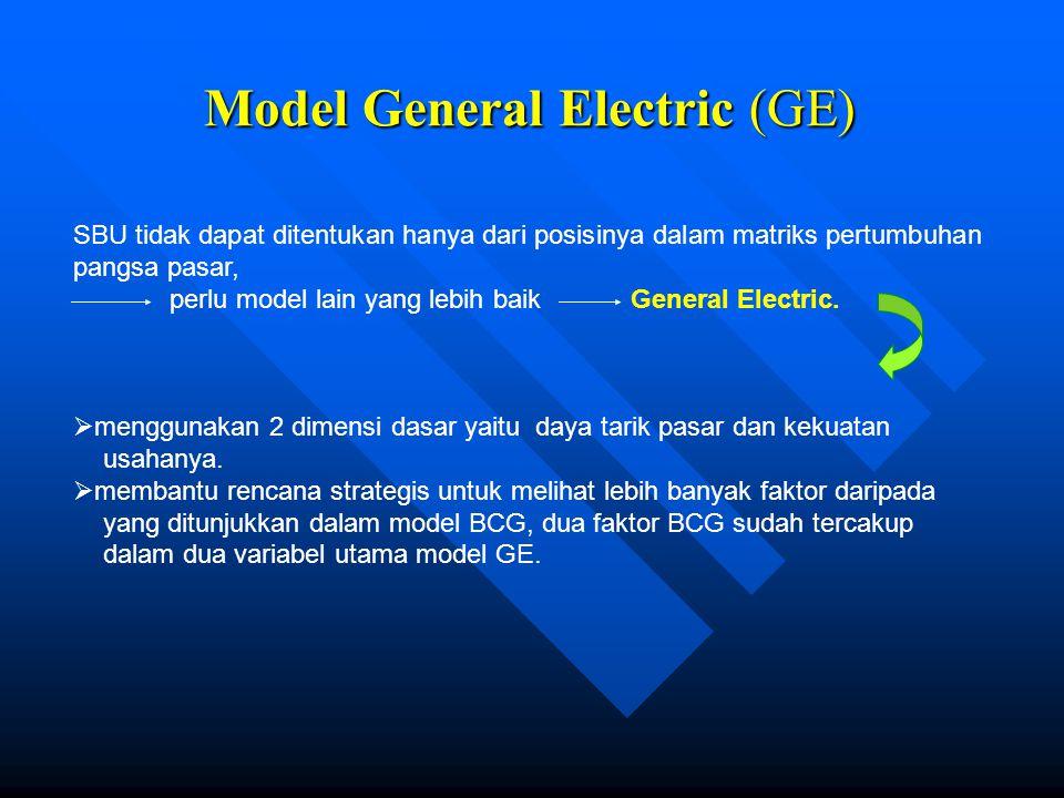 Model General Electric (GE) SBU tidak dapat ditentukan hanya dari posisinya dalam matriks pertumbuhan pangsa pasar, perlu model lain yang lebih baik General Electric.