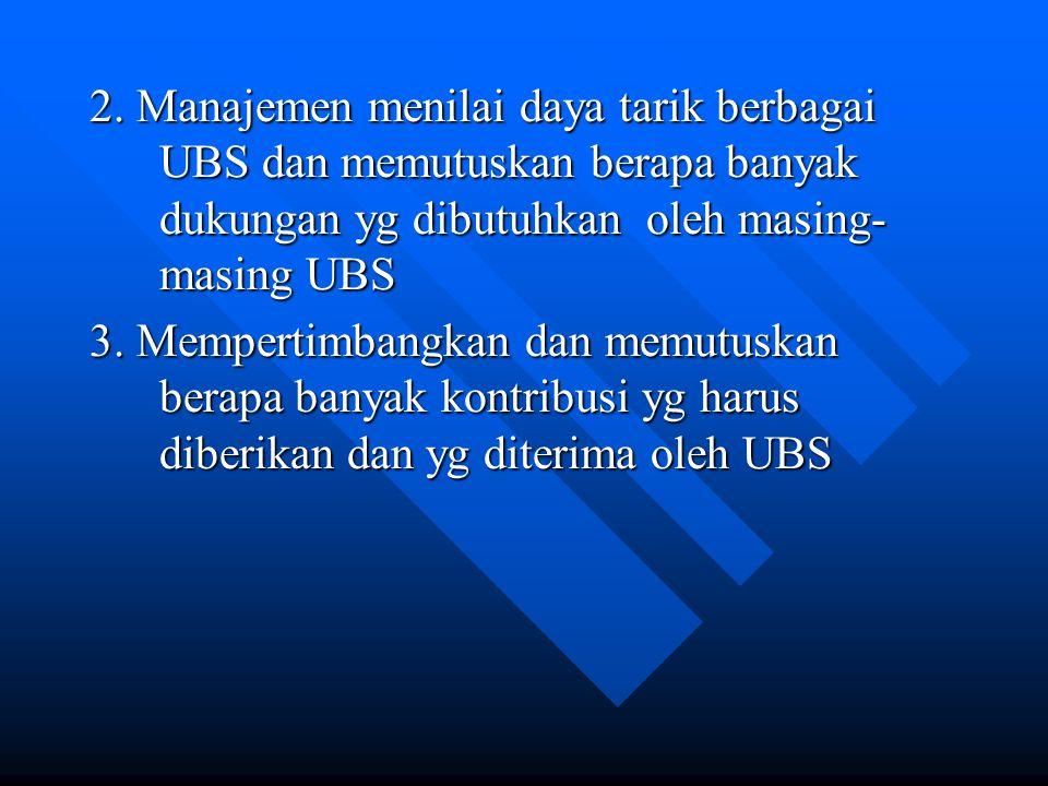 2. Manajemen menilai daya tarik berbagai UBS dan memutuskan berapa banyak dukungan yg dibutuhkan oleh masing- masing UBS 3. Mempertimbangkan dan memut
