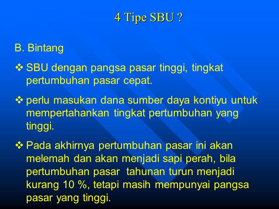C.Sapi perah SBU dengan pangsa pasar tinggi, tingkat pertumbuhan yang lambat.