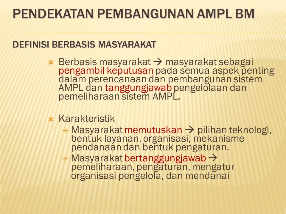 PENDEKATAN PEMBANGUNAN AMPL BM DEFINISI BERBASIS MASYARAKAT  Berbasis masyarakat  masyarakat sebagai pengambil keputusan pada semua aspek penting dalam perencanaan dan pembangunan sistem AMPL dan tanggungjawab pengelolaan dan pemeliharaan sistem AMPL.