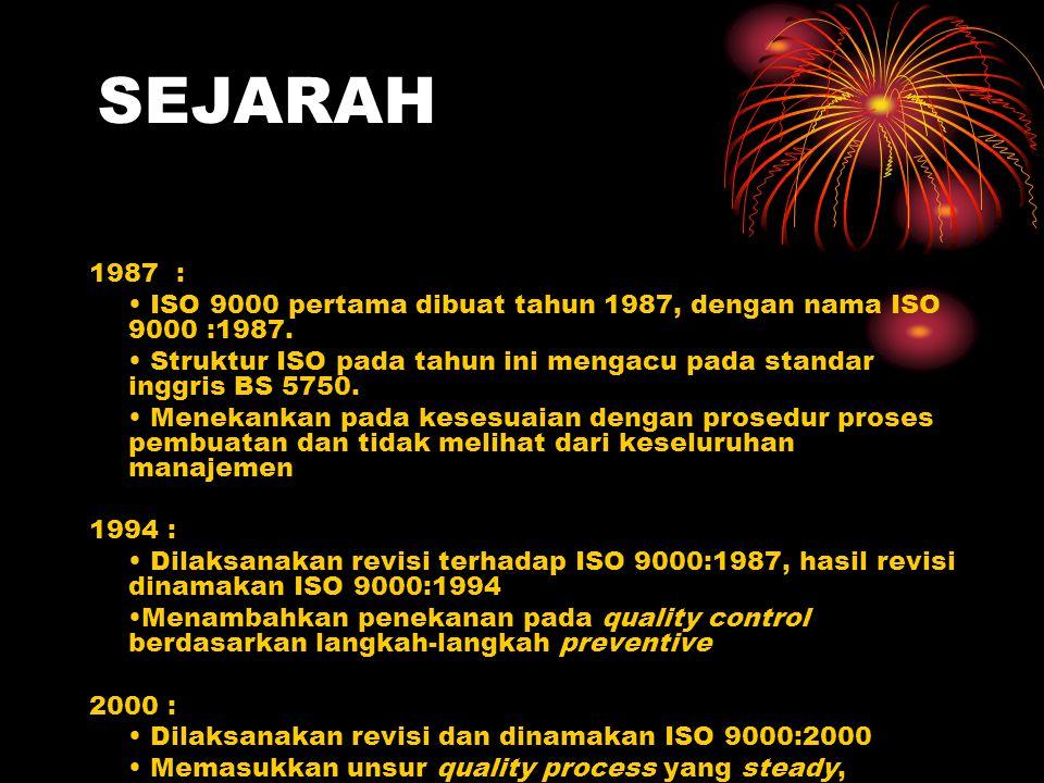 SEJARAH 1987 : ISO 9000 pertama dibuat tahun 1987, dengan nama ISO 9000 :1987. Struktur ISO pada tahun ini mengacu pada standar inggris BS 5750. Menek
