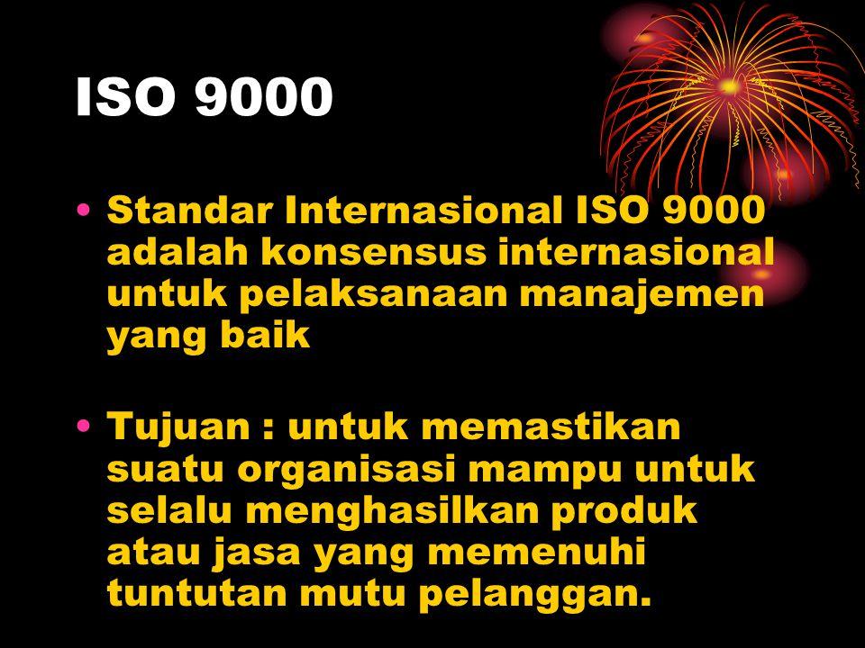 ISO 9000 Standar Internasional ISO 9000 adalah konsensus internasional untuk pelaksanaan manajemen yang baik Tujuan : untuk memastikan suatu organisas