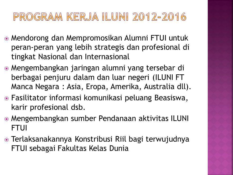  Mendorong dan Mempromosikan Alumni FTUI untuk peran-peran yang lebih strategis dan profesional di tingkat Nasional dan Internasional  Mengembangkan jaringan alumni yang tersebar di berbagai penjuru dalam dan luar negeri (ILUNI FT Manca Negara : Asia, Eropa, Amerika, Australia dll).