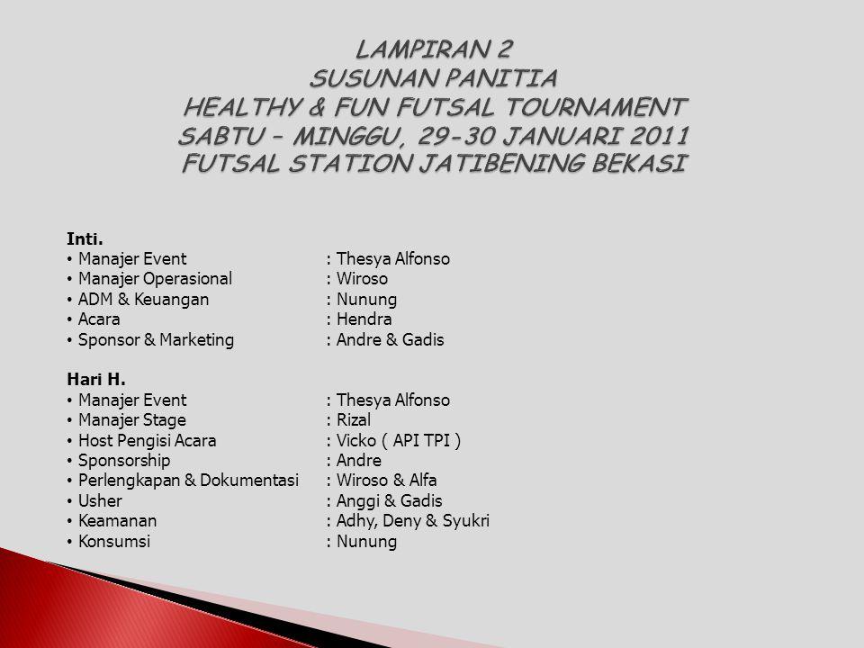 Inti. Manajer Event: Thesya Alfonso Manajer Operasional: Wiroso ADM & Keuangan: Nunung Acara: Hendra Sponsor & Marketing : Andre & Gadis Hari H. Manaj
