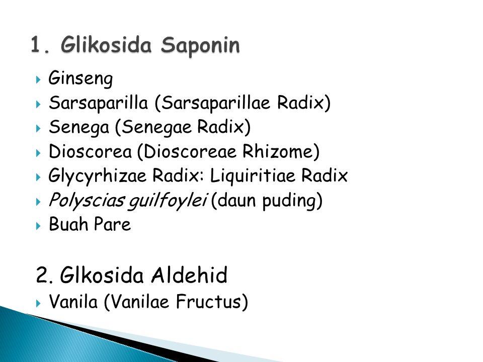  Ginseng  Sarsaparilla (Sarsaparillae Radix)  Senega (Senegae Radix)  Dioscorea (Dioscoreae Rhizome)  Glycyrhizae Radix: Liquiritiae Radix  Poly