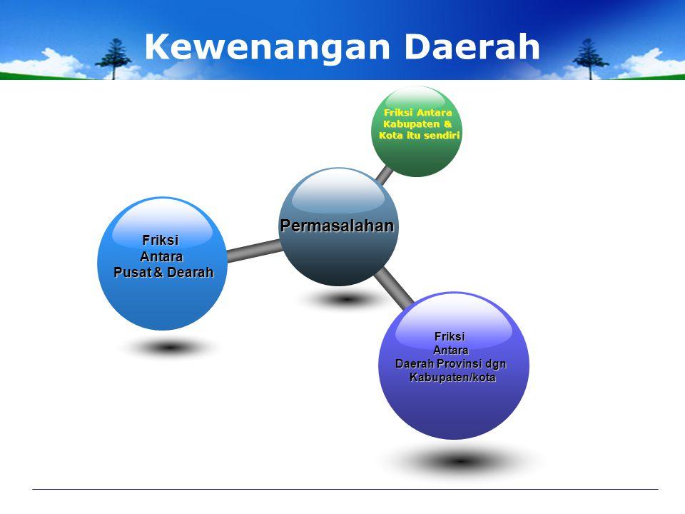 Permasalahan pokok 7 Elemen pokok pembentuk pemerintah daerah Perwakilan Rakyat Daerah Kewenangan Daerah Kelembagaan Kepegawaian Keuangan Manajemen Pe