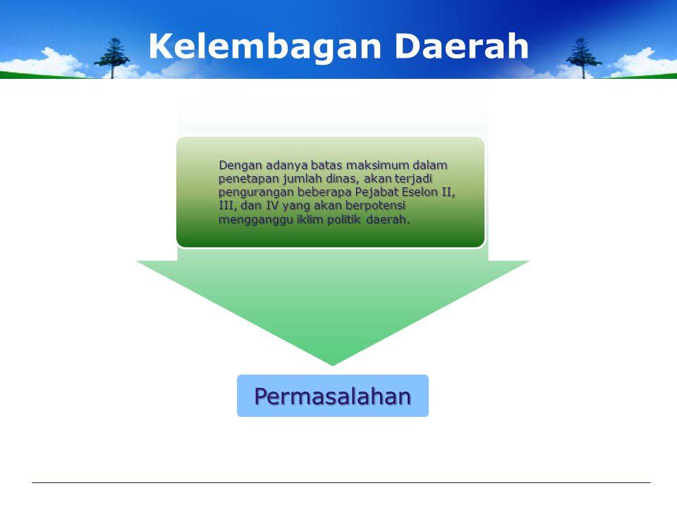 Kewenangan Daerah Permasalahan Friksi Antara Kabupaten & Kota itu sendiri FriksiAntara Pusat & Dearah Pusat & Dearah FriksiAntara Daerah Provinsi dgn