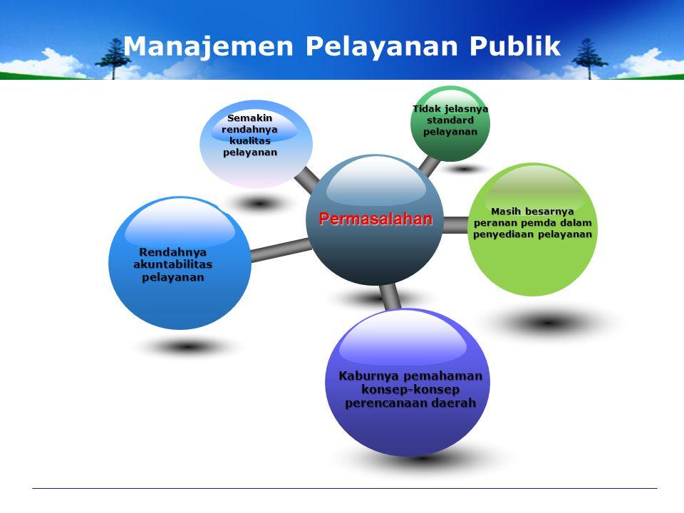 Perwakilan Rakyat Daerah