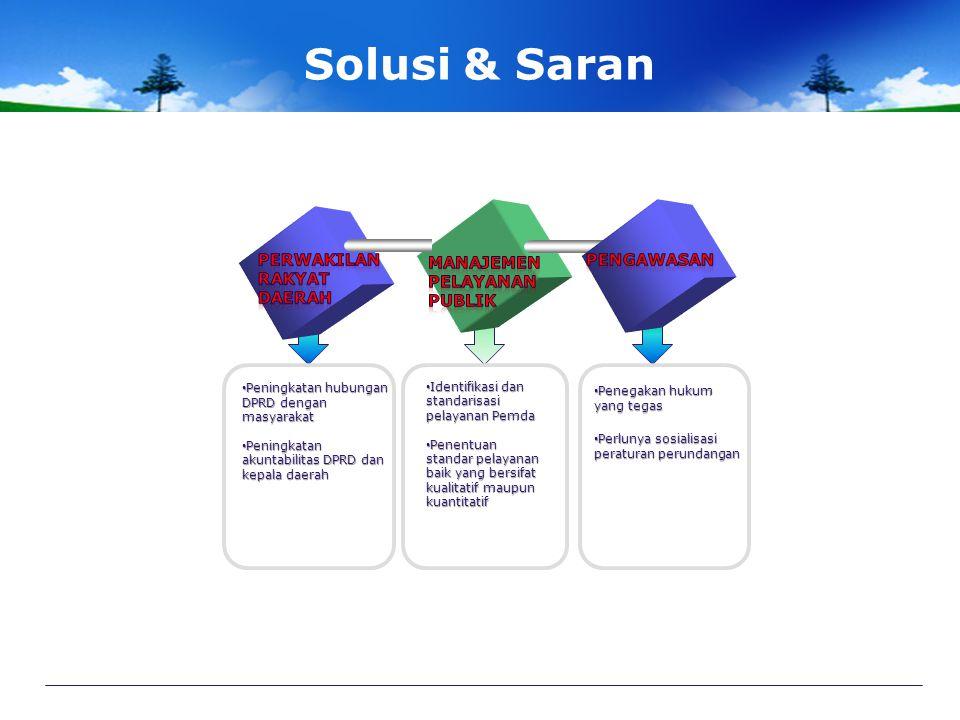 Solusi & Saran Penyesuaian terhadap pengaturan-pengaturan yang tumpang tindih dan bertentangan tentang suatu kewenangan Penyesuaian terhadap pengatura