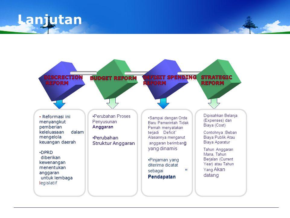 DESENTRALISASI FISKAL : REFORMASI KEUANGAN DAERAH Discretion Reform Reform Budget Reform Deficit Spending Reform Strategic Cost Reform Di dalam otonom