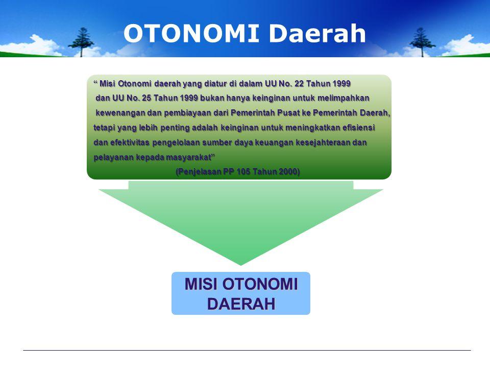OTONOMI Daerah MISI OTONOMI DAERAH Misi Otonomi daerah yang diatur di dalam UU No.