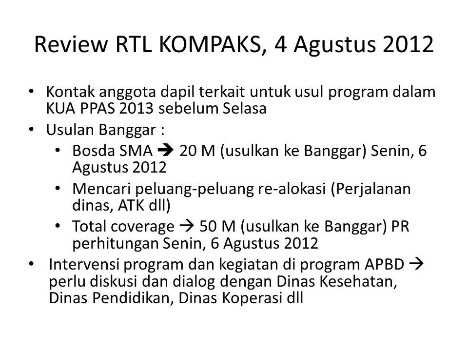 Review RTL KOMPAKS, 4 Agustus 2012 Kontak anggota dapil terkait untuk usul program dalam KUA PPAS 2013 sebelum Selasa Usulan Banggar : Bosda SMA  20