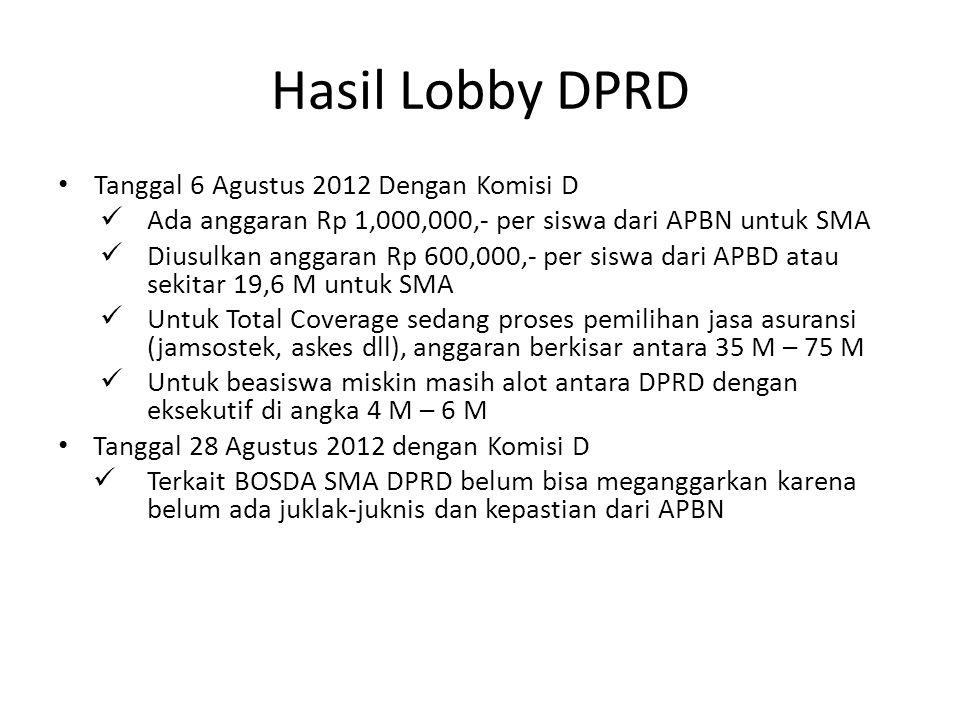 Hasil Lobby DPRD Tanggal 6 Agustus 2012 Dengan Komisi D Ada anggaran Rp 1,000,000,- per siswa dari APBN untuk SMA Diusulkan anggaran Rp 600,000,- per