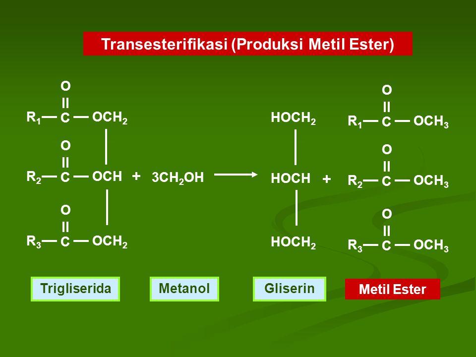 Transesterifikasi (Produksi Metil Ester) R1R1 C OCH 2 O R2R2 C OCH O R3R3 C OCH 2 O + 3CH 2 OH HOCH 2 HOCH HOCH 2 + R1R1 C OCH 3 O R2R2 C O R3R3 C O TrigliseridaGliserin Metil Ester Metanol