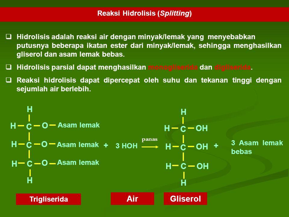 Reaksi Hidrolisis (Splitting) C C C H H H H H O O O Trigliserida Asam lemak + 3 HOH panas Gliserol + 3 Asam lemak bebas C C C H H H H H OH Air  Hidro
