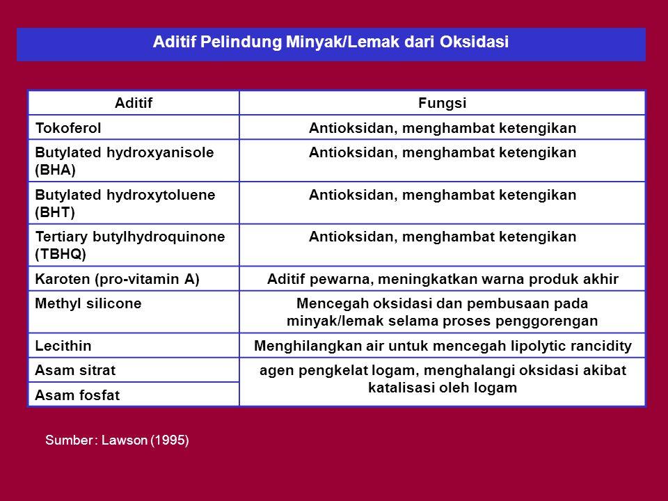 AditifFungsi TokoferolAntioksidan, menghambat ketengikan Butylated hydroxyanisole (BHA) Antioksidan, menghambat ketengikan Butylated hydroxytoluene (B