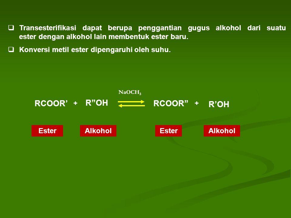 Transesterifikasi dapat berupa penggantian gugus alkohol dari suatu ester dengan alkohol lain membentuk ester baru.  Konversi metil ester dipengaru