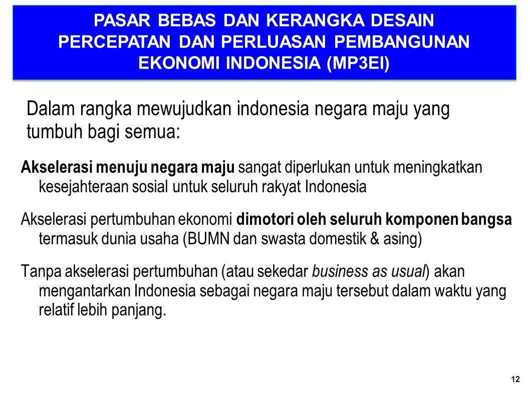 Dalam rangka mewujudkan indonesia negara maju yang tumbuh bagi semua: Akselerasi menuju negara maju sangat diperlukan untuk meningkatkan kesejahteraan