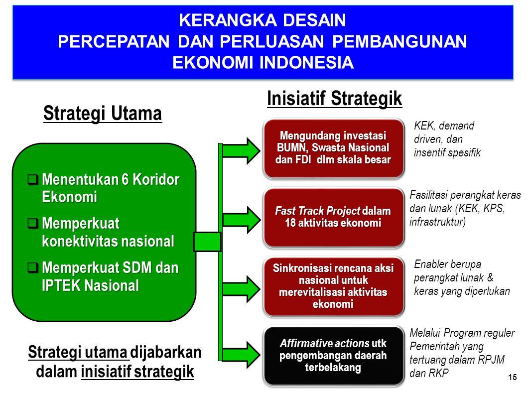Strategi utama dijabarkan dalam inisiatif strategik  Menentukan 6 Koridor Ekonomi  Memperkuat konektivitas nasional  Memperkuat SDM dan IPTEK Nasio