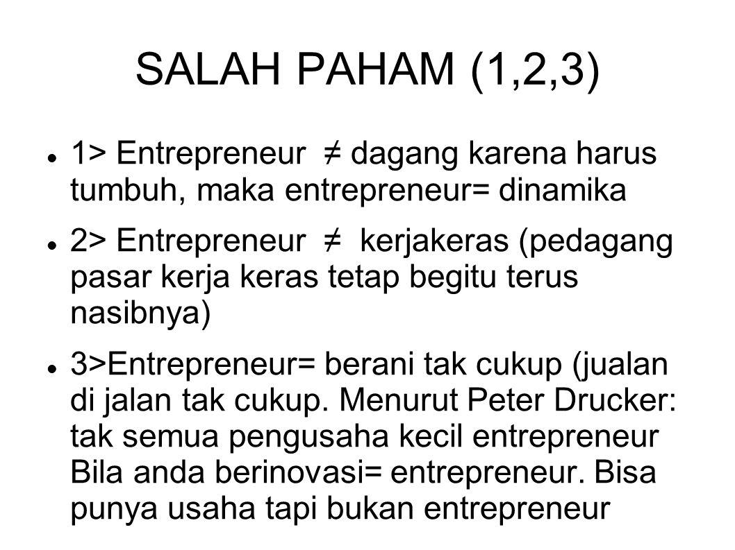 SALAH PAHAM (1,2,3) 1> Entrepreneur ≠ dagang karena harus tumbuh, maka entrepreneur= dinamika 2> Entrepreneur ≠ kerjakeras (pedagang pasar kerja keras