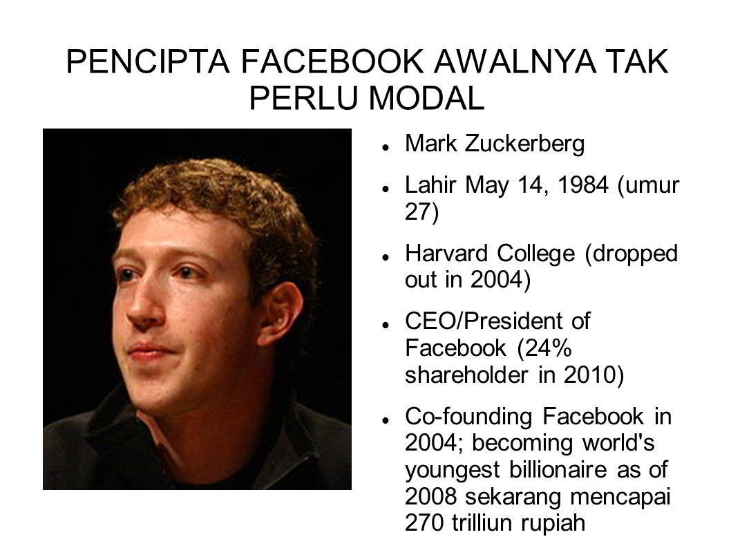 PENCIPTA FACEBOOK AWALNYA TAK PERLU MODAL Mark Zuckerberg Lahir May 14, 1984 (umur 27) Harvard College (dropped out in 2004) CEO/President of Facebook