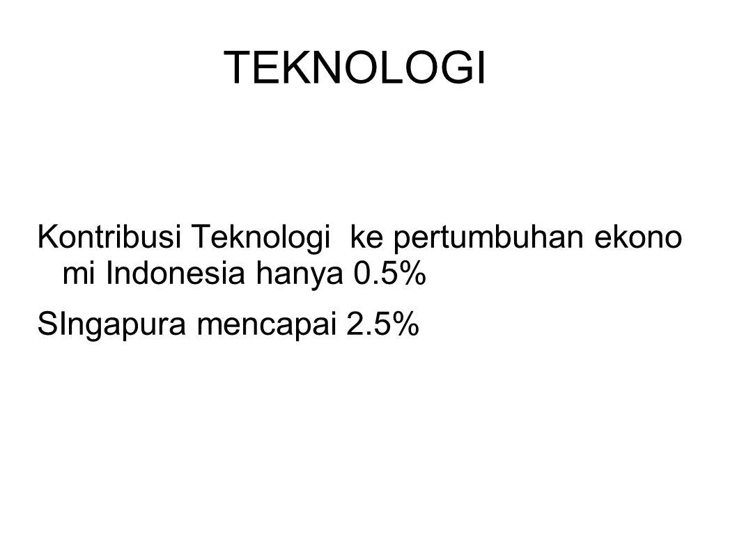TEKNOLOGI Kontribusi Teknologi ke pertumbuhan ekono mi Indonesia hanya 0.5% SIngapura mencapai 2.5%