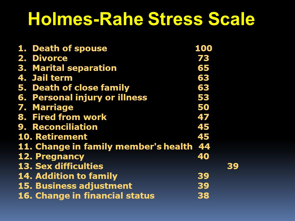 Holmes-Rahe Stress Scale : 1. Death of spouse 100 2. Divorce 73 3. Marital separation 65 4. Jail term 63 5. Death of close family 63 6. Personal injur