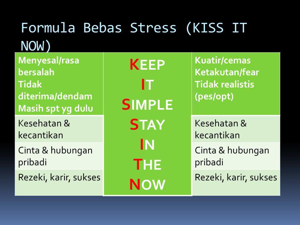 Formula Bebas Stress (KISS IT NOW) Menyesal/rasa bersalah Tidak diterima/dendam Masih spt yg dulu K EEP I T S IMPLE S TAY I N T HE N OW Kuatir/cemas K